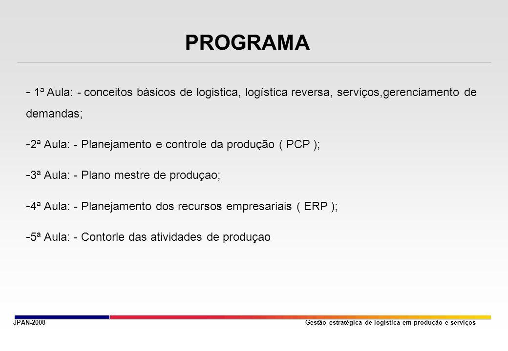 PROGRAMA 1ª Aula: - conceitos básicos de logistica, logística reversa, serviços,gerenciamento de demandas;