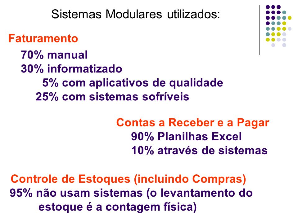 Sistemas Modulares utilizados: