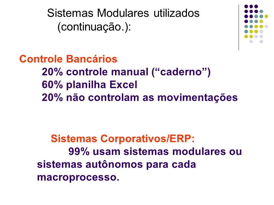 Sistemas Modulares utilizados (continuação.):