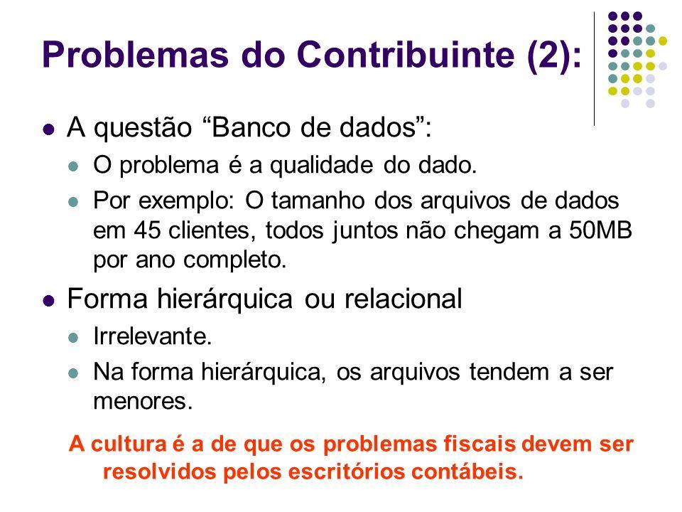 Problemas do Contribuinte (2):