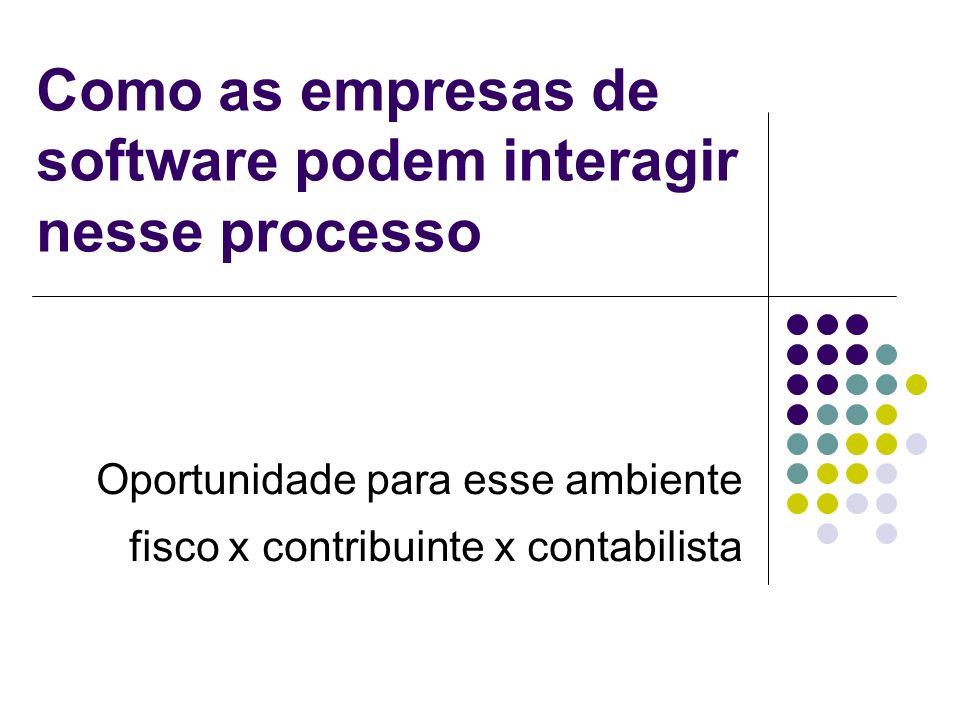 Como as empresas de software podem interagir nesse processo
