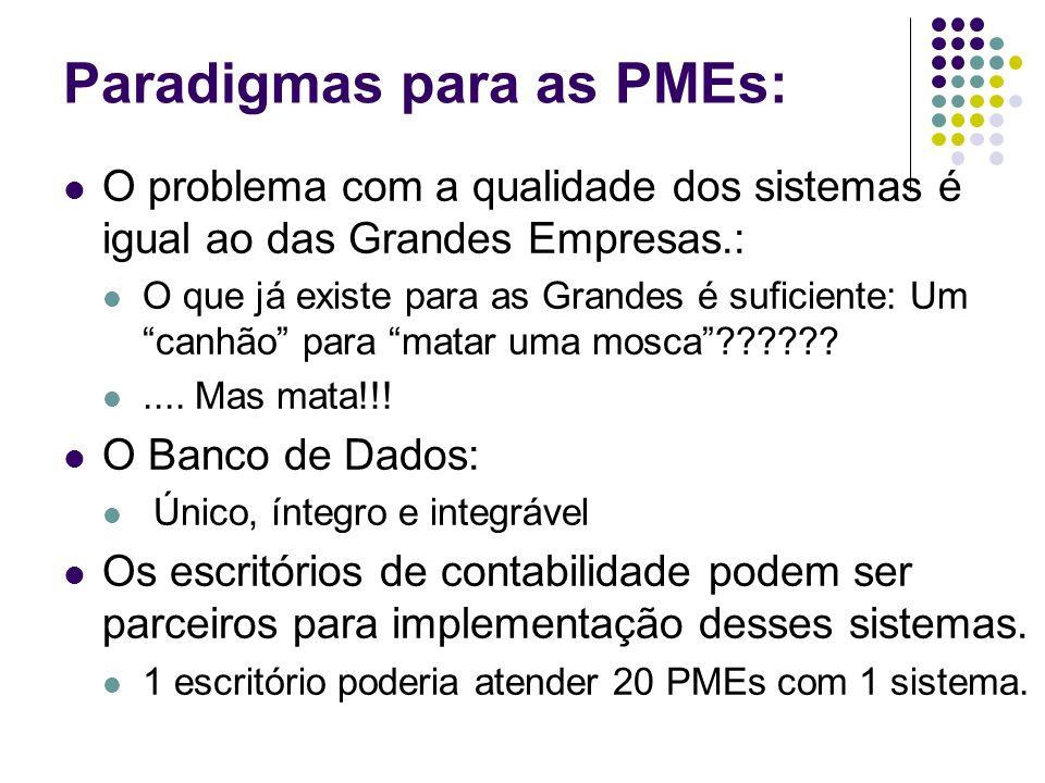 Paradigmas para as PMEs:
