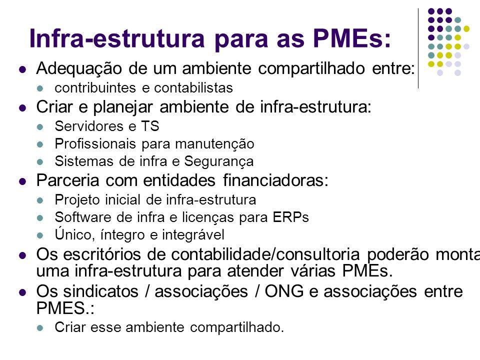 Infra-estrutura para as PMEs: