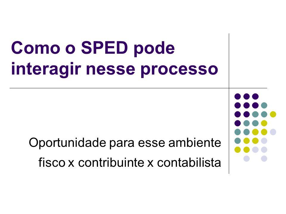 Como o SPED pode interagir nesse processo