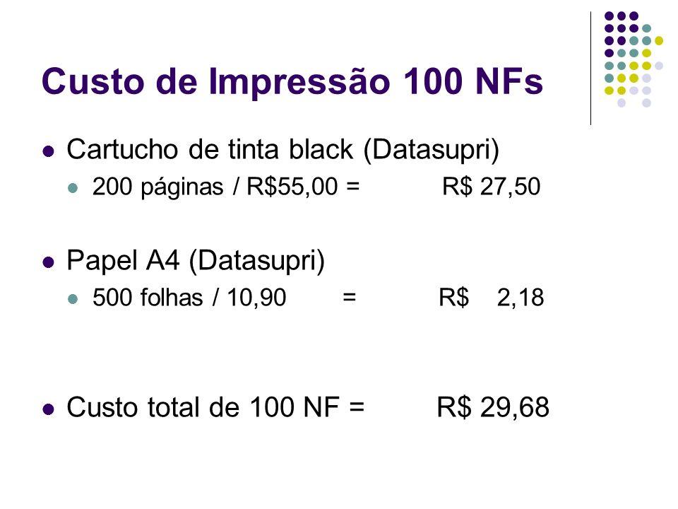 Custo de Impressão 100 NFs Cartucho de tinta black (Datasupri)