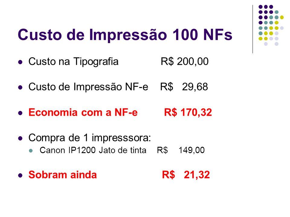 Custo de Impressão 100 NFs Custo na Tipografia R$ 200,00
