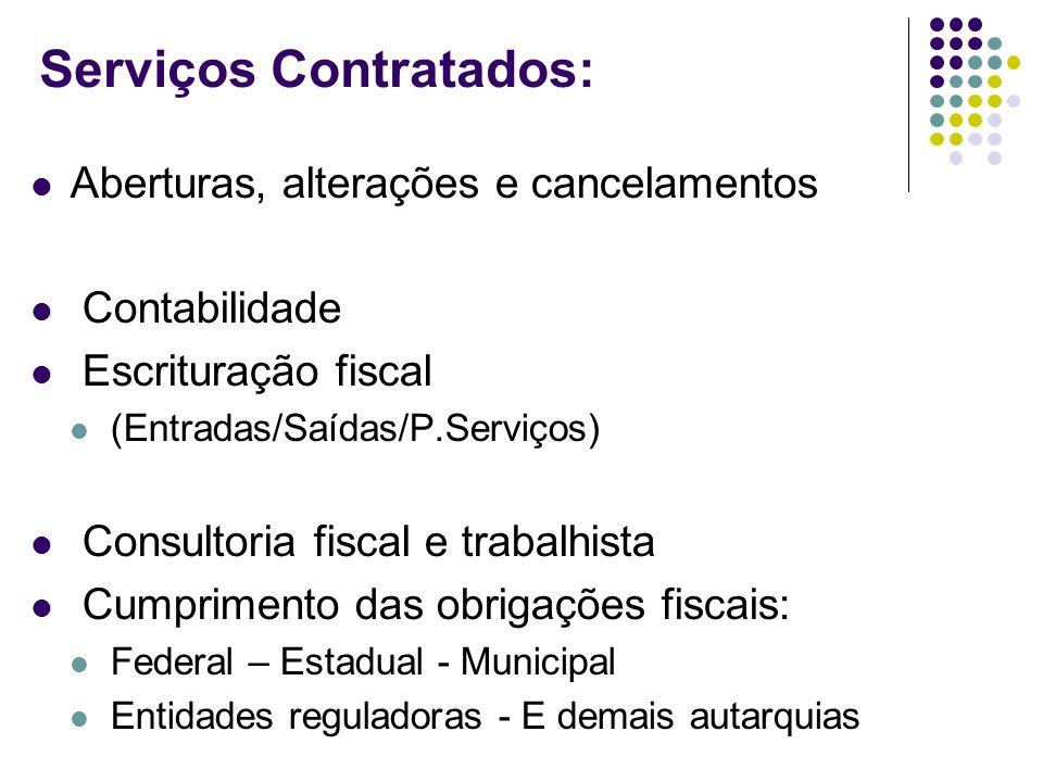 Serviços Contratados: