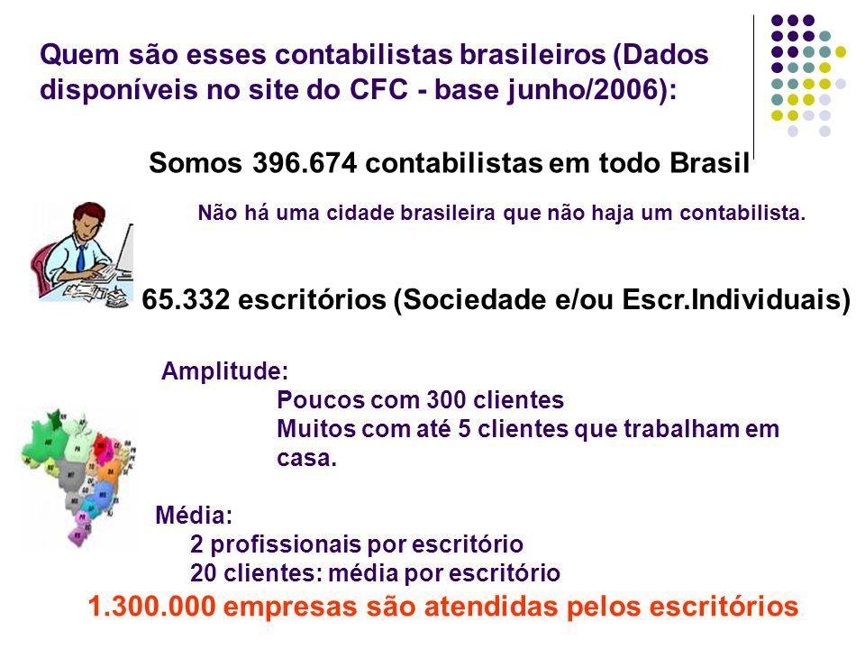 Somos 396.674 contabilistas em todo Brasil