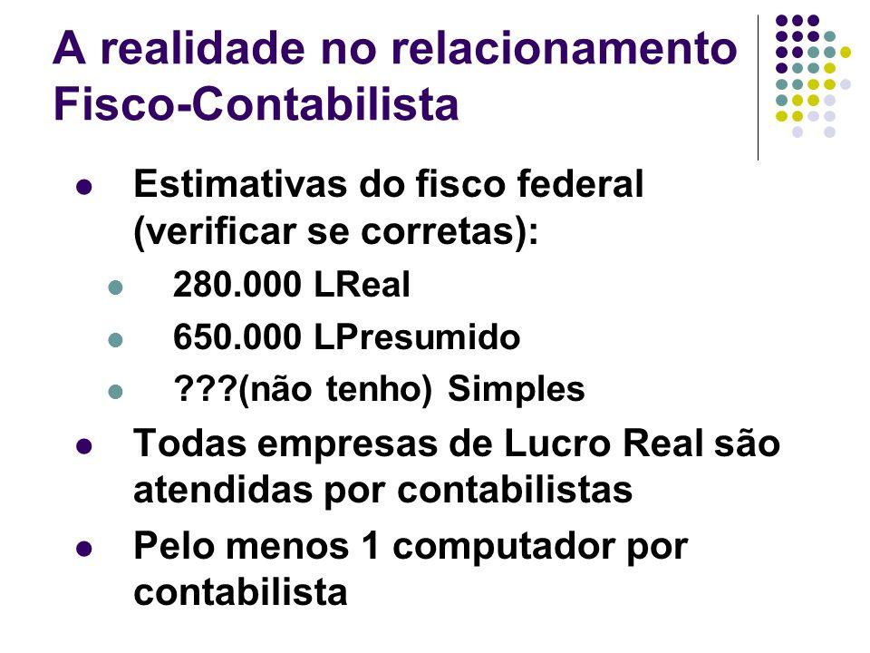 A realidade no relacionamento Fisco-Contabilista