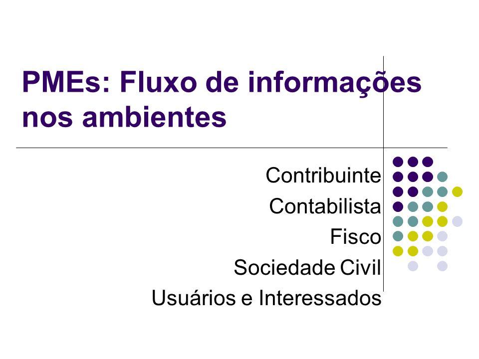 PMEs: Fluxo de informações nos ambientes