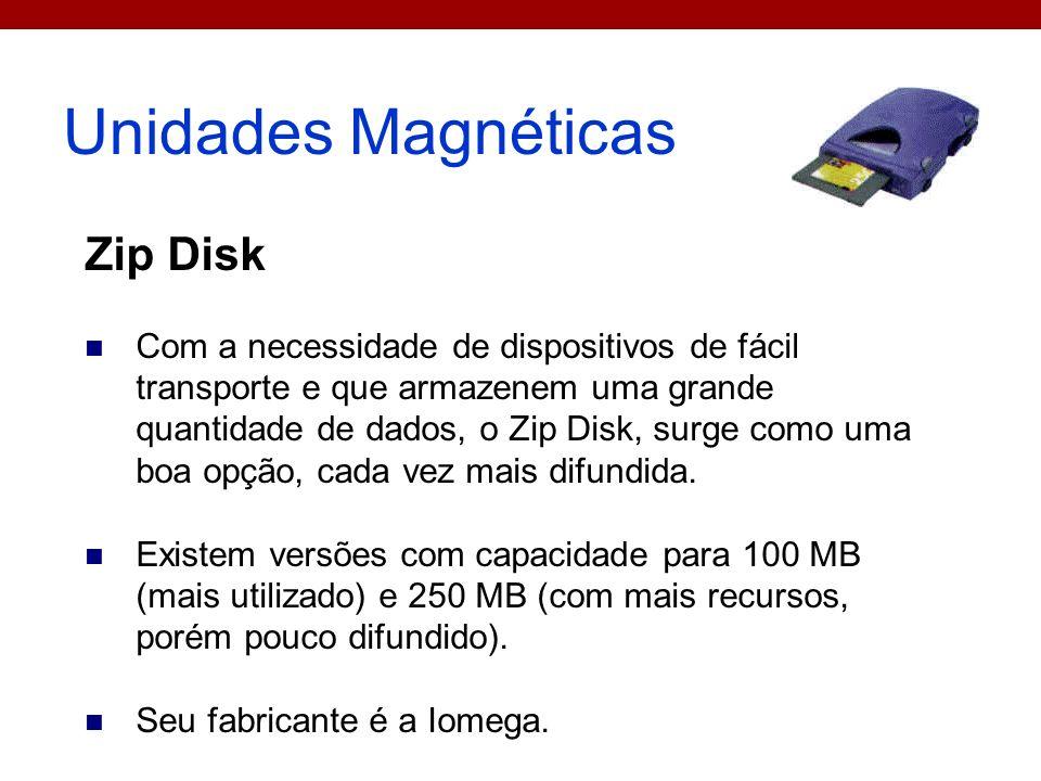 Unidades Magnéticas Zip Disk