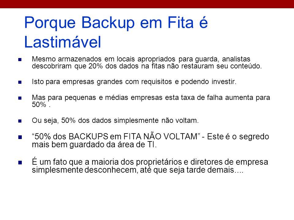 Porque Backup em Fita é Lastimável