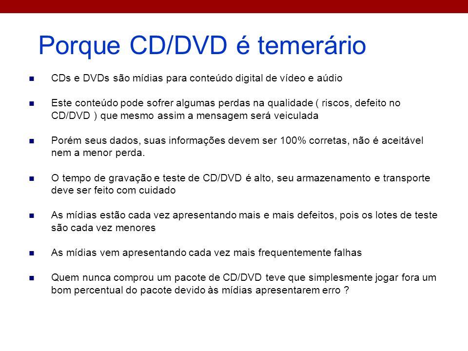 Porque CD/DVD é temerário