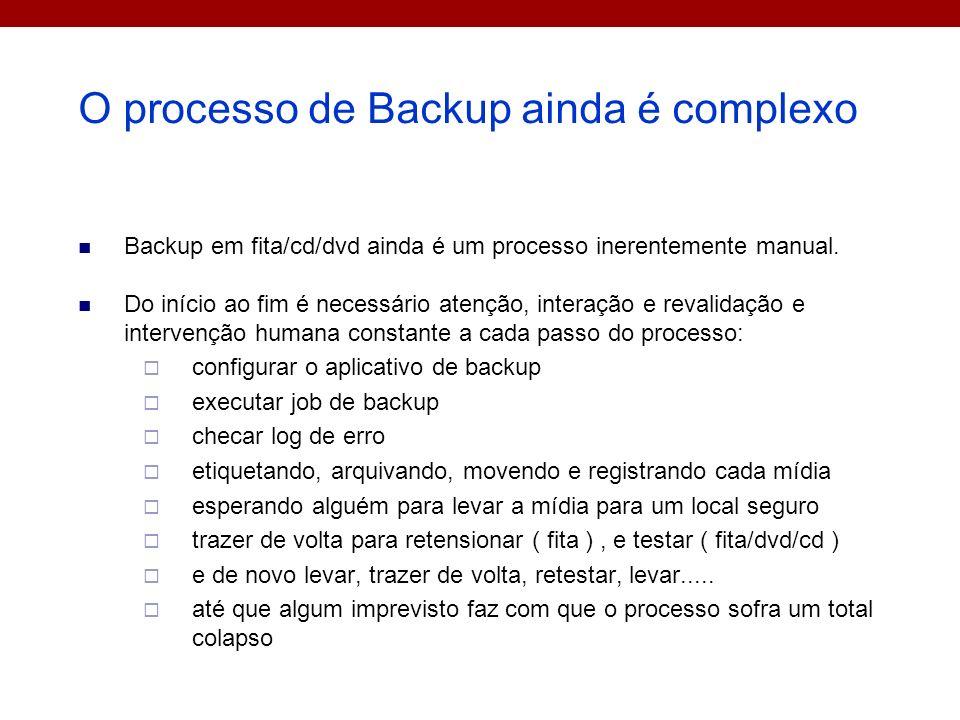 O processo de Backup ainda é complexo