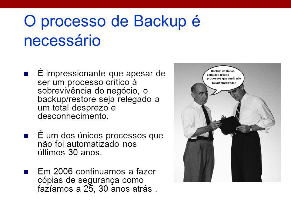 O processo de Backup é necessário