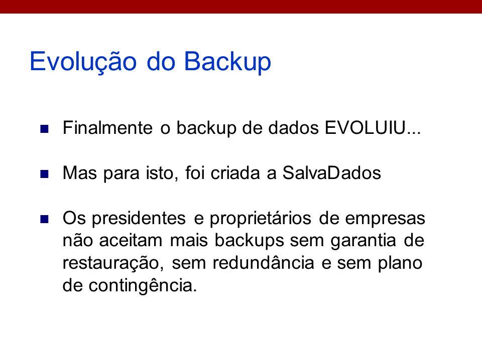 Evolução do Backup Finalmente o backup de dados EVOLUIU...