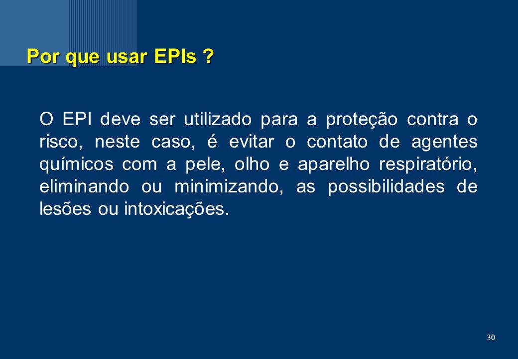 Por que usar EPIs