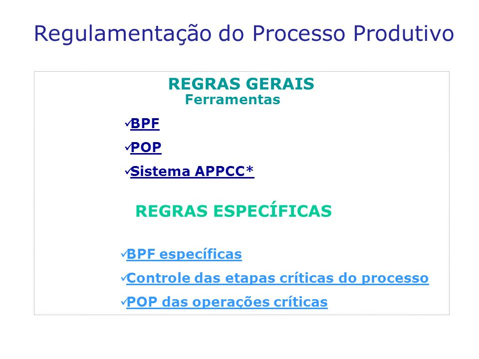 Regulamentação do Processo Produtivo