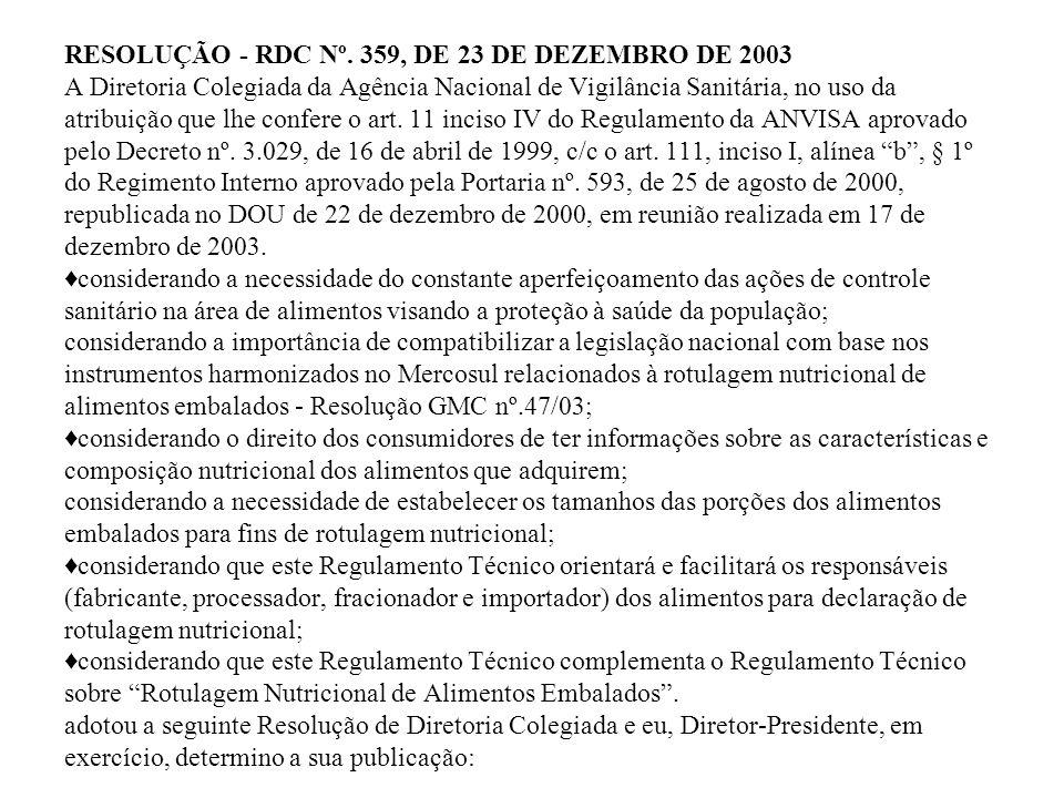 RESOLUÇÃO - RDC Nº.