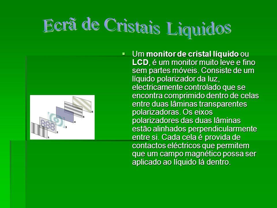Ecrã de Cristais Liquidos
