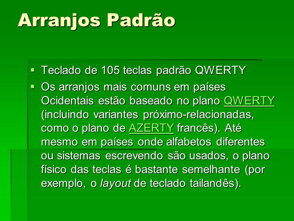 Arranjos Padrão Teclado de 105 teclas padrão QWERTY