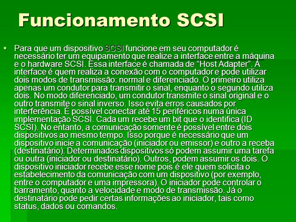Funcionamento SCSI