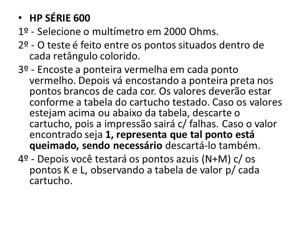 HP SÉRIE 600 1º - Selecione o multímetro em 2000 Ohms. 2º - O teste é feito entre os pontos situados dentro de cada retângulo colorido.