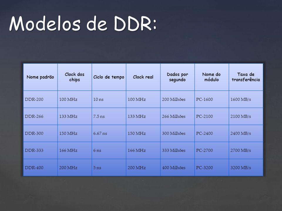 Modelos de DDR: Nome padrão Clock dos chips Ciclo de tempo Clock real