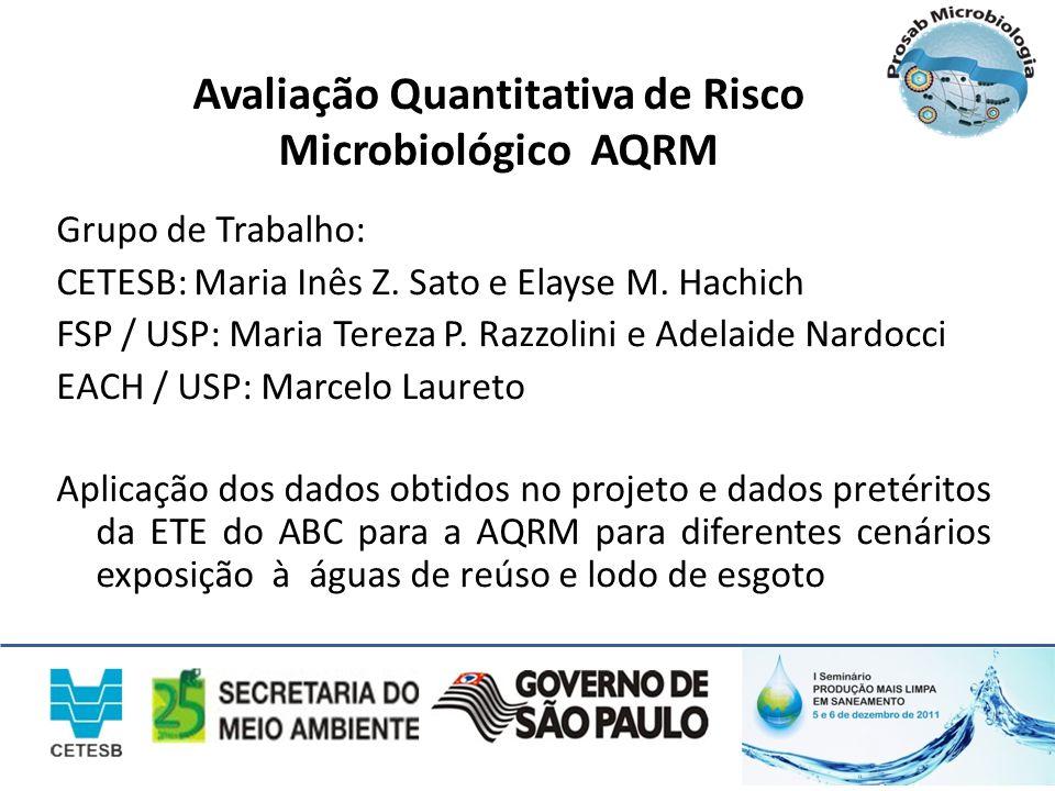 Avaliação Quantitativa de Risco Microbiológico AQRM