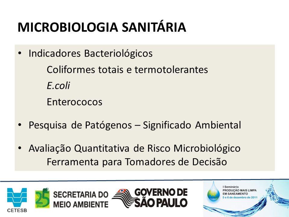 MICROBIOLOGIA SANITÁRIA