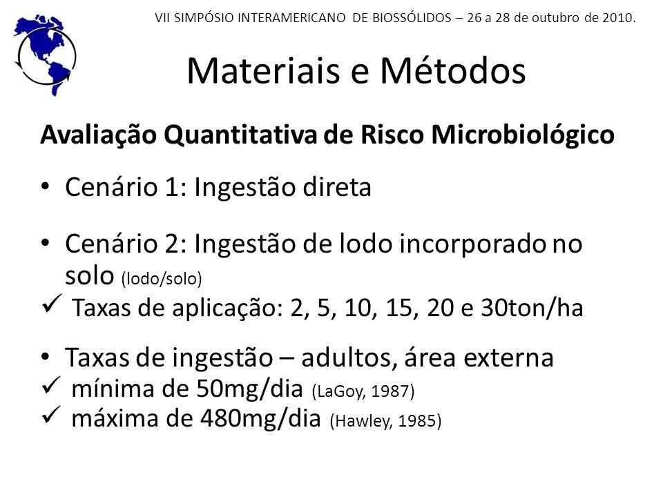 Materiais e Métodos Avaliação Quantitativa de Risco Microbiológico