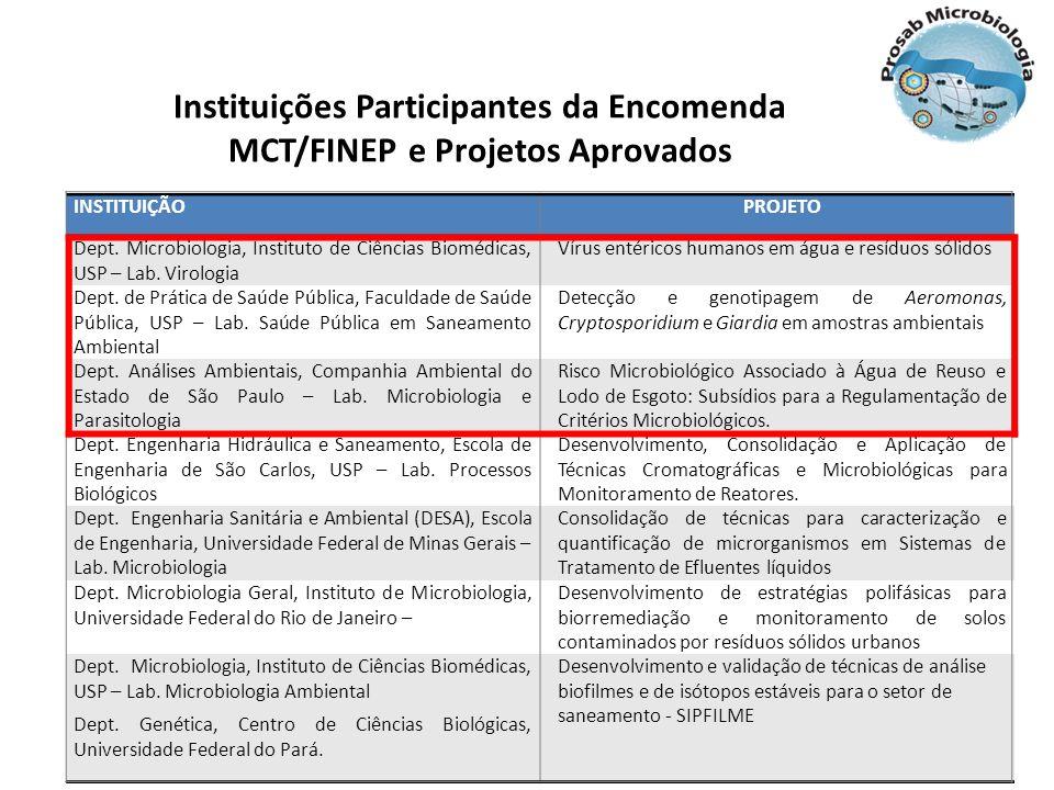 Instituições Participantes da Encomenda MCT/FINEP e Projetos Aprovados