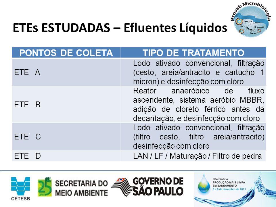ETEs ESTUDADAS – Efluentes Líquidos