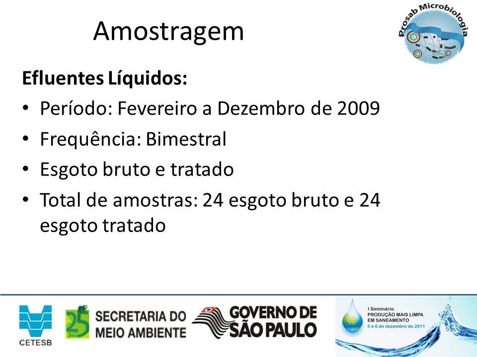 Amostragem Efluentes Líquidos: Período: Fevereiro a Dezembro de 2009