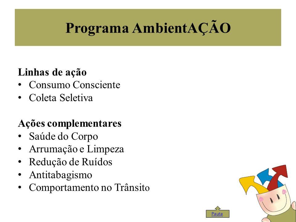 Programa AmbientAÇÃO Linhas de ação Consumo Consciente Coleta Seletiva