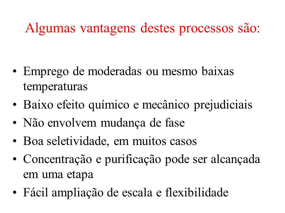 Algumas vantagens destes processos são: