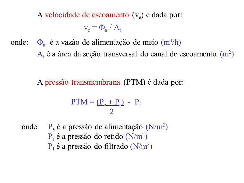 A velocidade de escoamento (ve) é dada por: