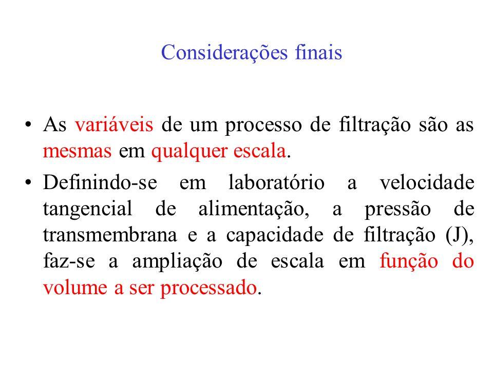 Considerações finais As variáveis de um processo de filtração são as mesmas em qualquer escala.