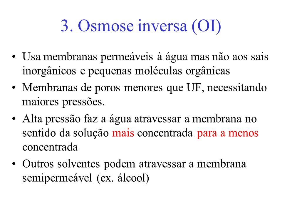 3. Osmose inversa (OI) Usa membranas permeáveis à água mas não aos sais inorgânicos e pequenas moléculas orgânicas.