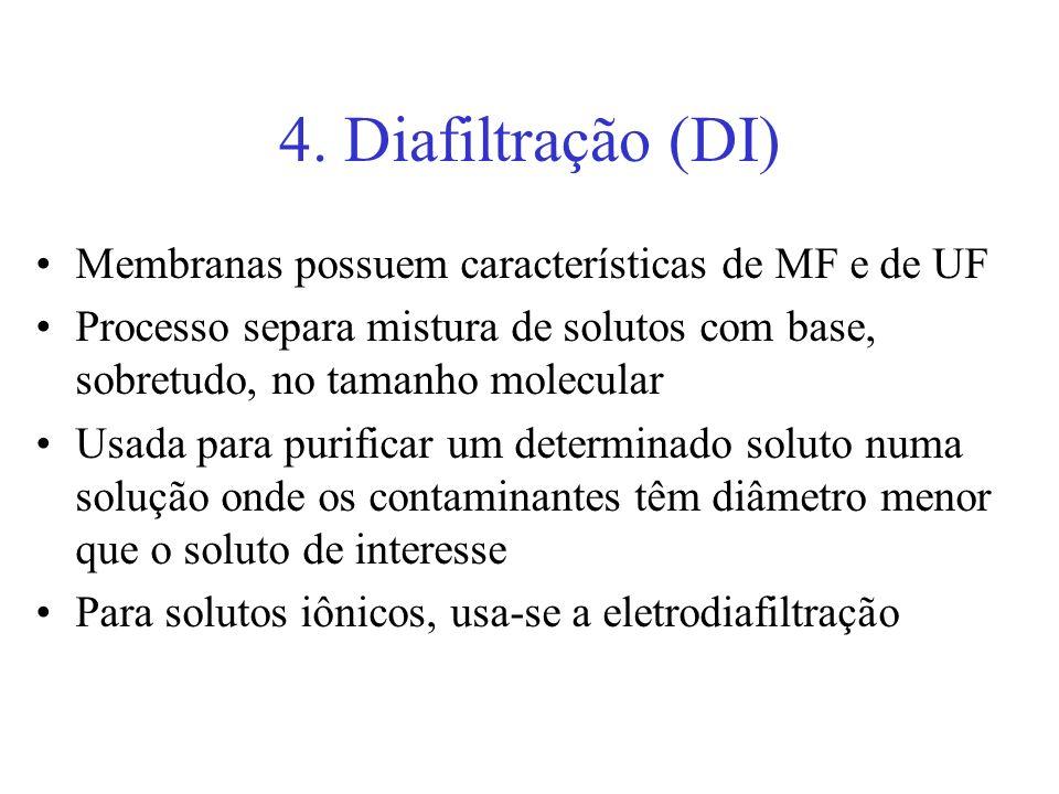 4. Diafiltração (DI) Membranas possuem características de MF e de UF