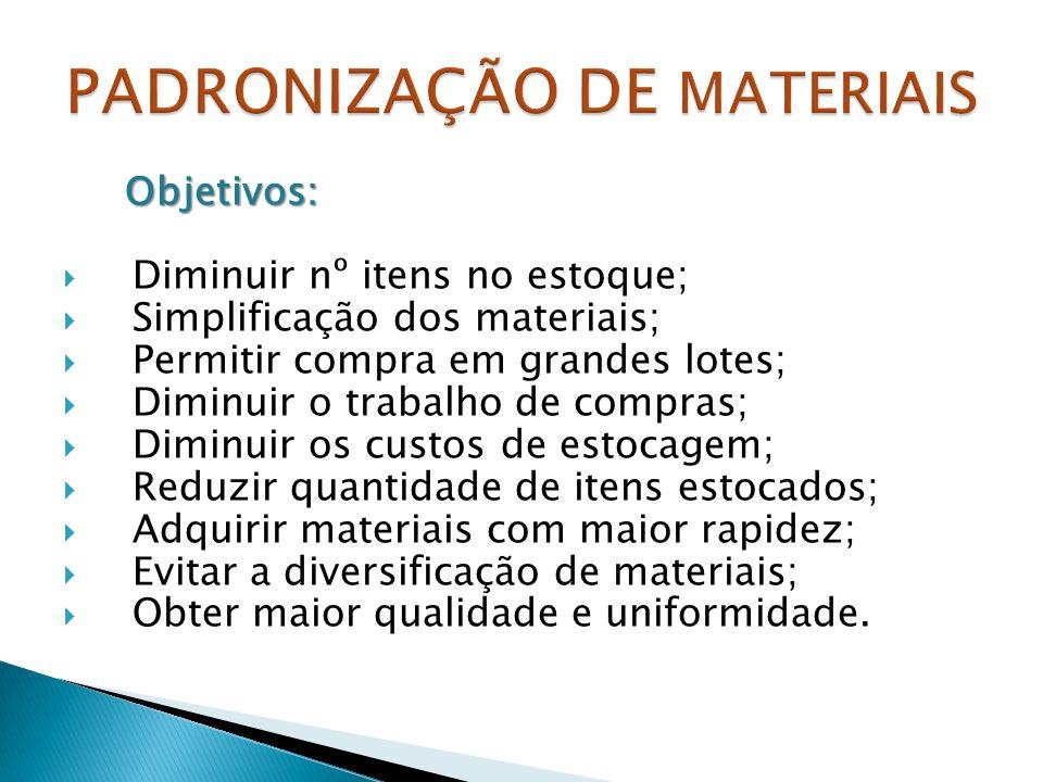PADRONIZAÇÃO DE MATERIAIS