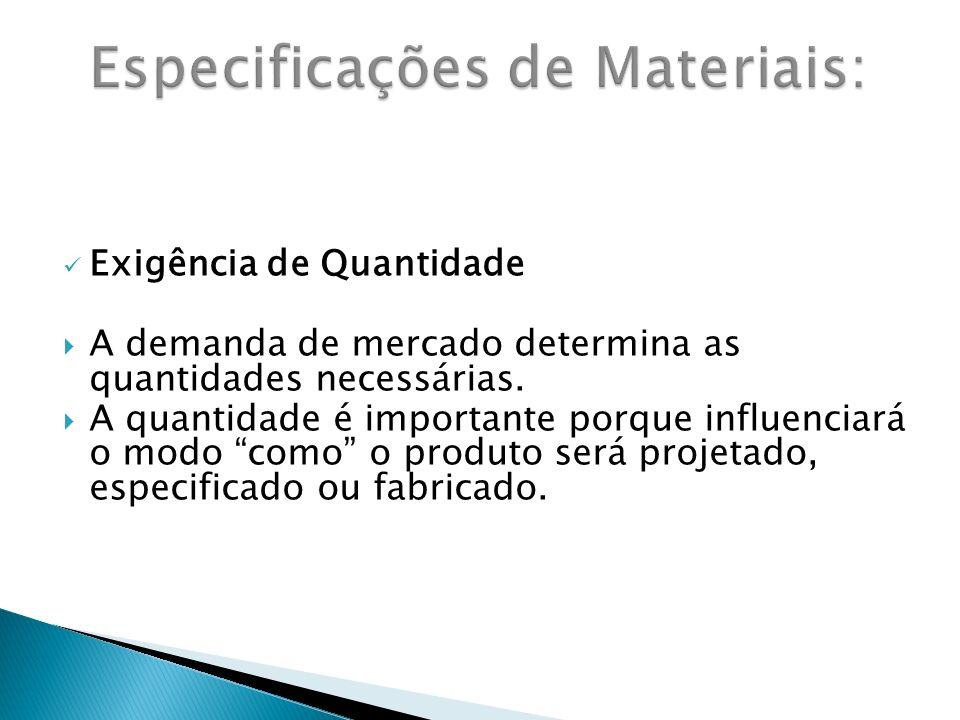 Especificações de Materiais: