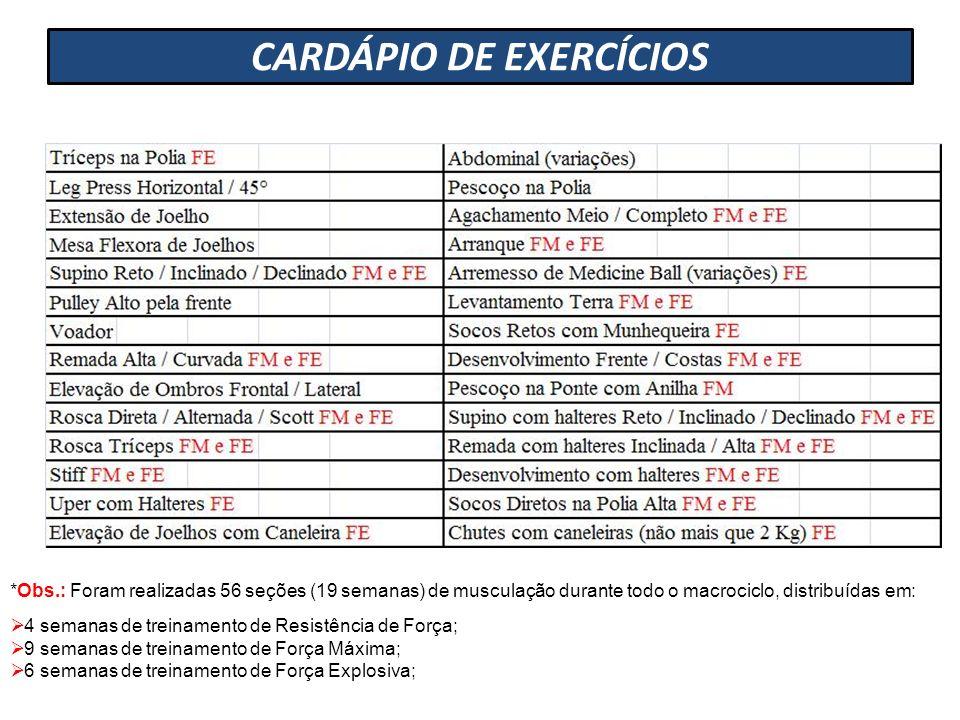 CARDÁPIO DE EXERCÍCIOS