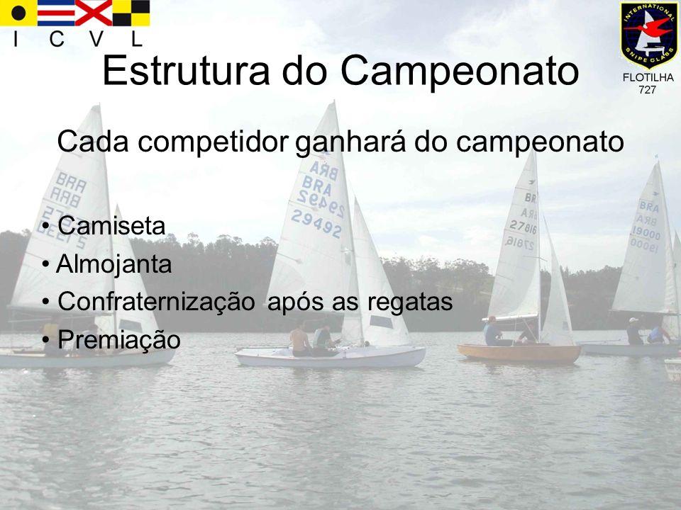 Estrutura do Campeonato