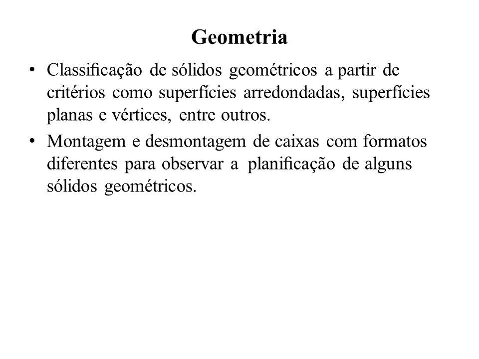 Geometria Classificação de sólidos geométricos a partir de critérios como superfícies arredondadas, superfícies planas e vértices, entre outros.