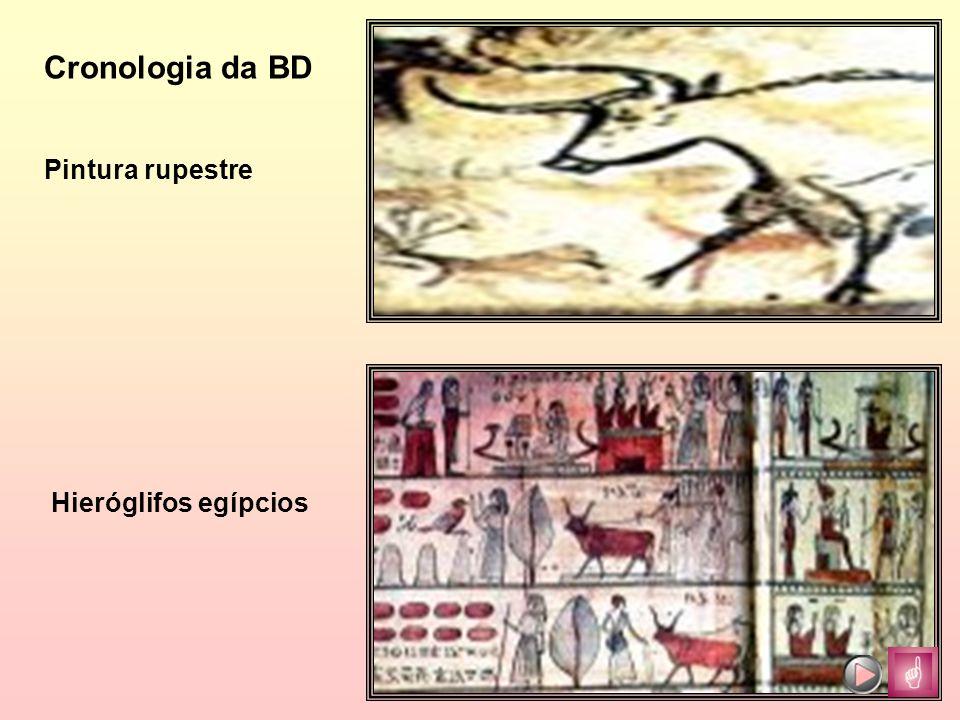 Cronologia da BD Pintura rupestre Hieróglifos egípcios