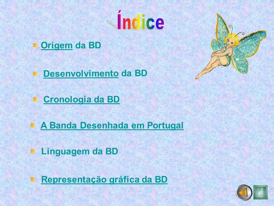 Índice Origem da BD Desenvolvimento da BD Cronologia da BD