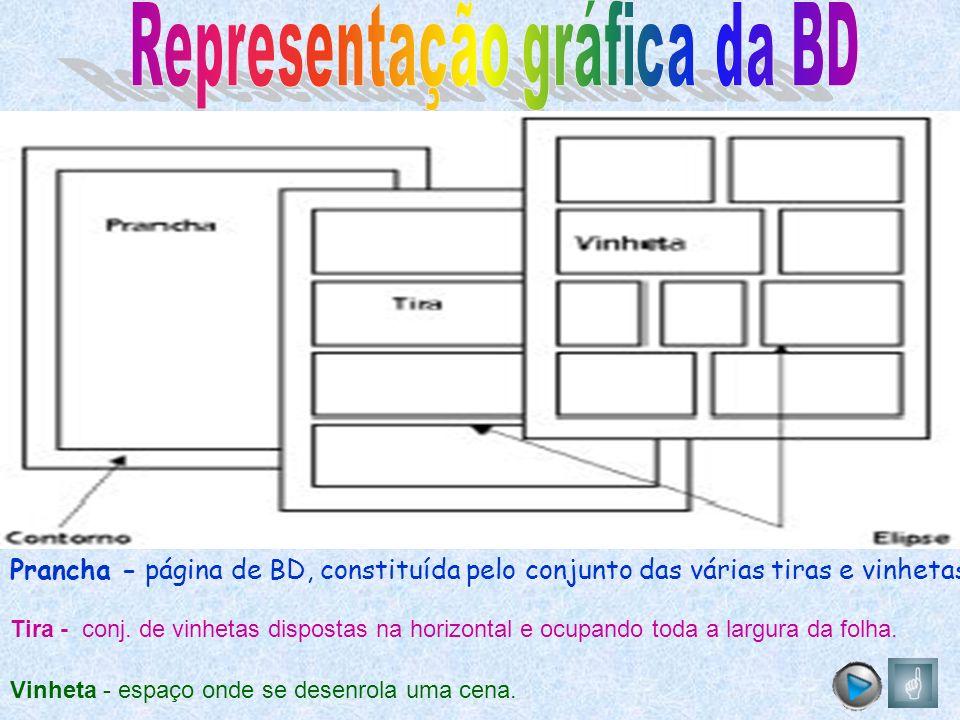 Representação gráfica da BD