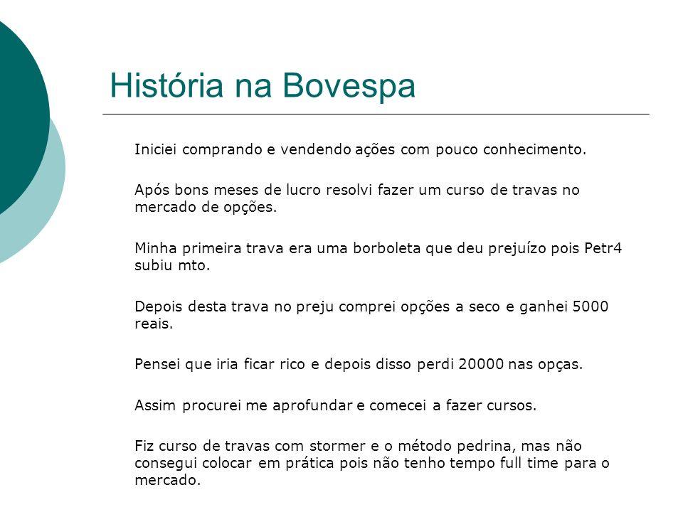 História na Bovespa Iniciei comprando e vendendo ações com pouco conhecimento.