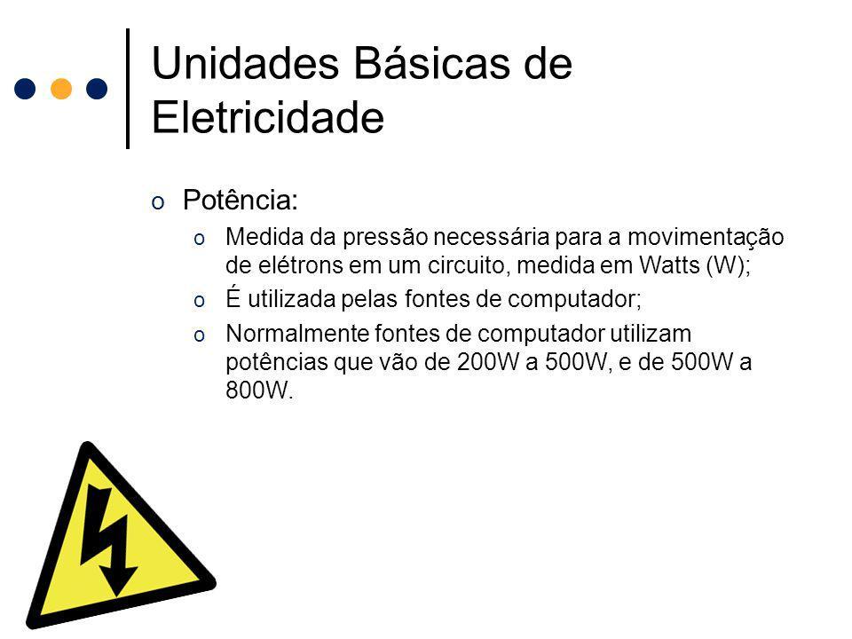 Unidades Básicas de Eletricidade
